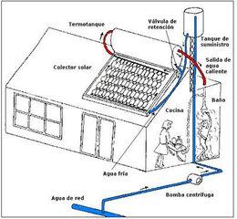 imagen del contenido Subsidiarán hasta un 75% la energía solar térmica de los hogares de MEVIR