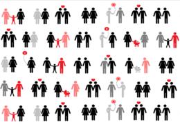 imagen del contenido El modelo de 'familia tipo' lejos de ser predominante es solo es un tercio de las actuales