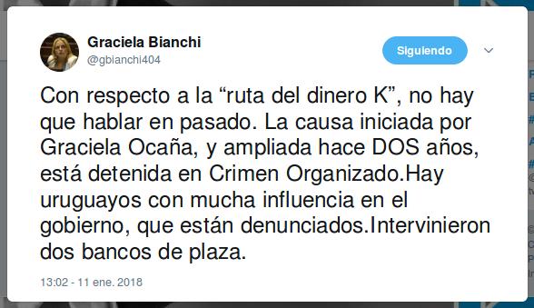 Graciela Bianchi