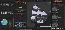 imagen del contenido Uruguay reporta 3 nuevos positivos de Covid-19: Hay 70 casos activos