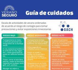imagen del contenido Grupo Asesor Científico da a conocer nueva guía de verano con calificación de actividades según el riesgo